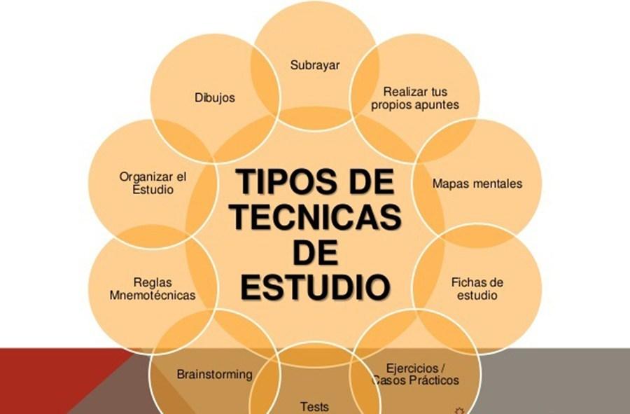 CURSOS TÉCNICAS DE ESTUDIO
